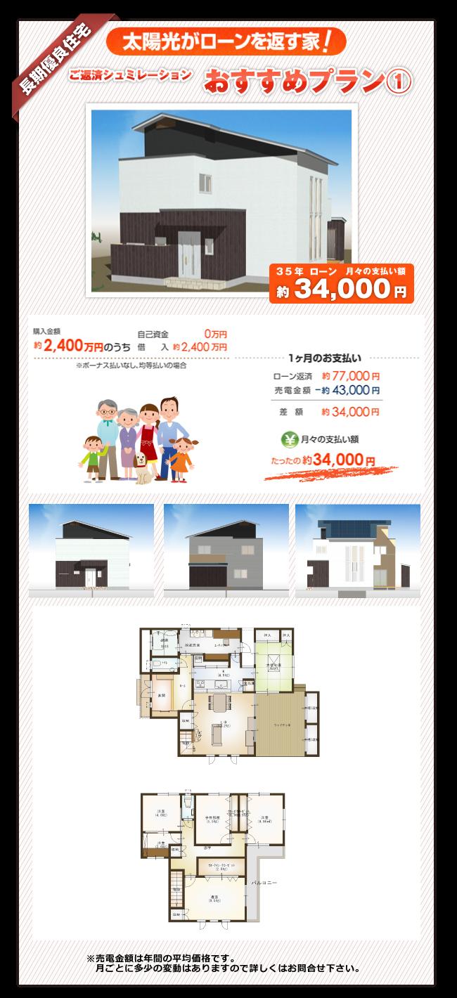 徳島の太陽光がローンを返す新築プラン その①